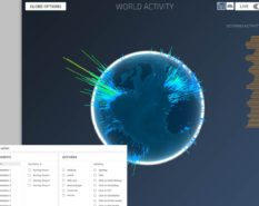 World Activity Globe