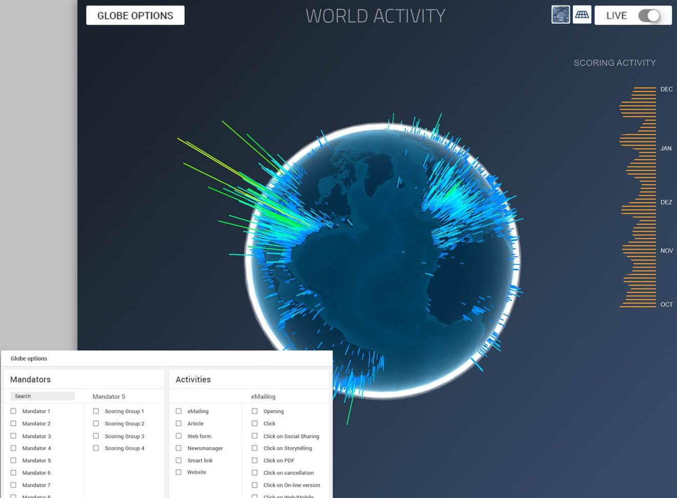 Grafik World Activity Globe