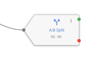 campaign-designer-ab-split